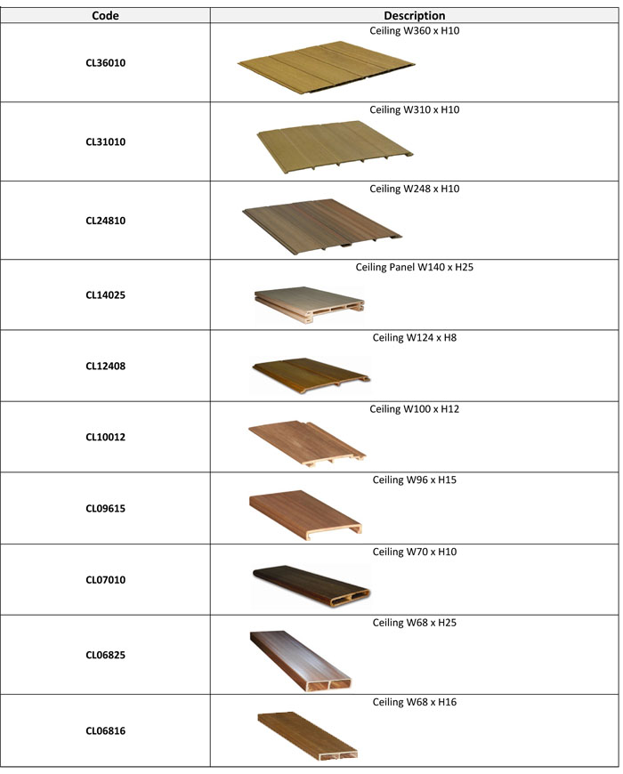 Composite Wood Ceiling Roof Bio Timber S Manufacturer